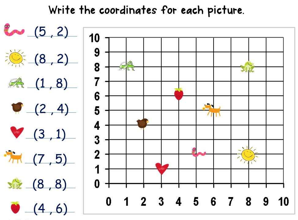 Fun coordinate plane worksheets