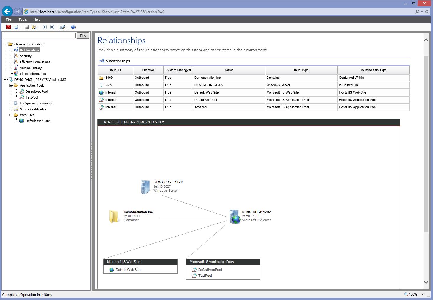 Network Audit and Documentation, CENTREL Solutions Blog