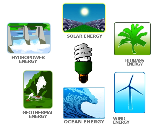 Fossil Fuels and Alternative Energy Essay Sample