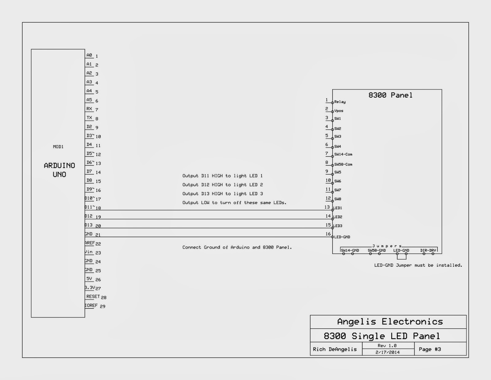 angelis electronics 8300 control panel
