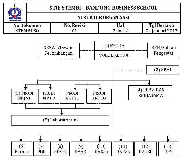 struktur-organisasi-2015.PNG