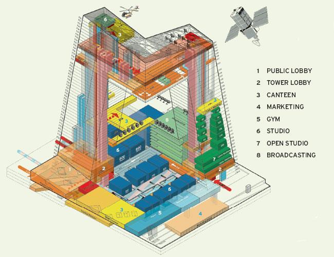 Выращивание бройлеров кобб в домашних условиях