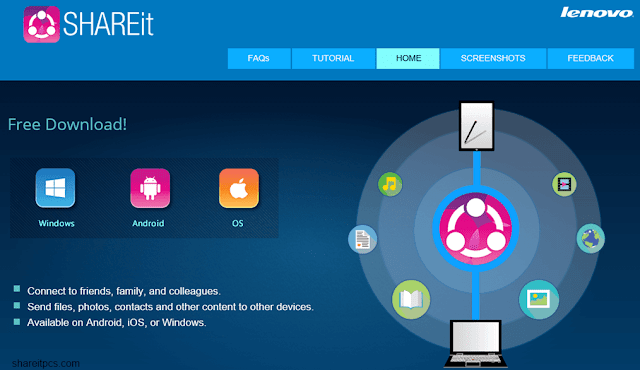 Shareit for pc Interface