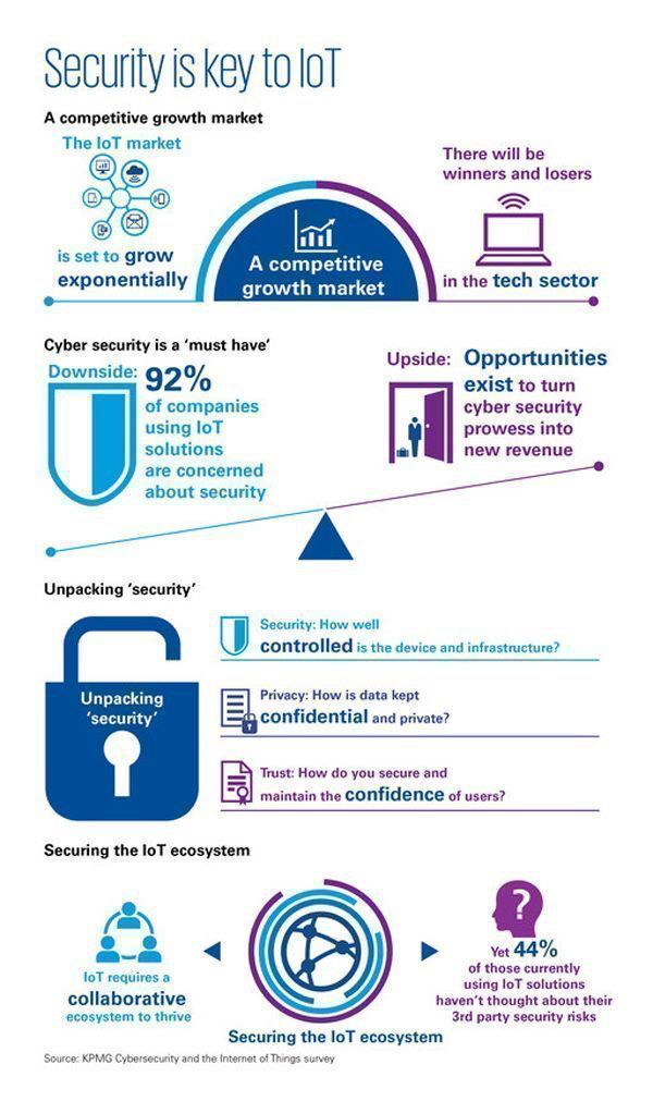 #Security is key to #IoT
