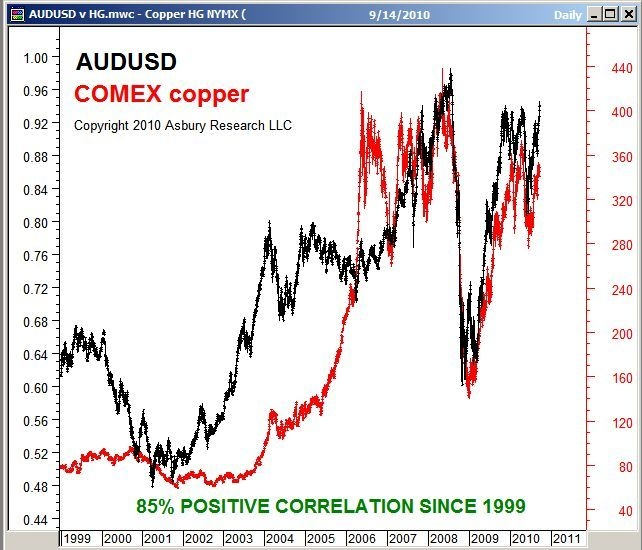 Forex vs cme