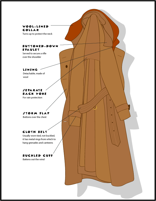 Prrem\'s - The Winter Wear Store: Anatomy of a Trench Coat