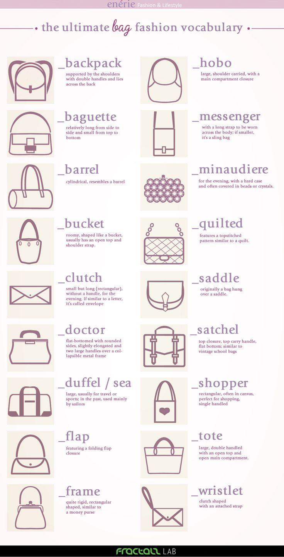 Fashion Lingo Bag Terminology