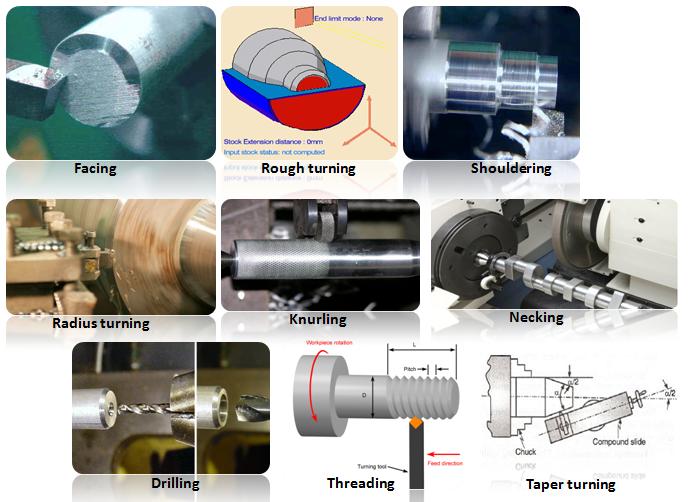 turning machine wiki
