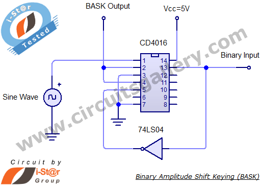 BASK+Circuit+diagram Binary Amplitude Shift Keying (BASK) or On Off Keying (OOK) Practical Circuit using CD 4016