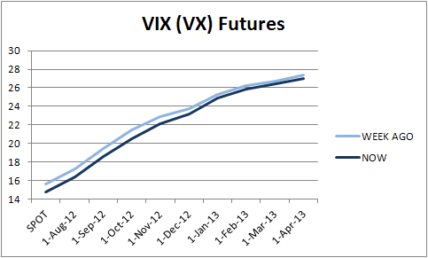 Vstoxx options trading
