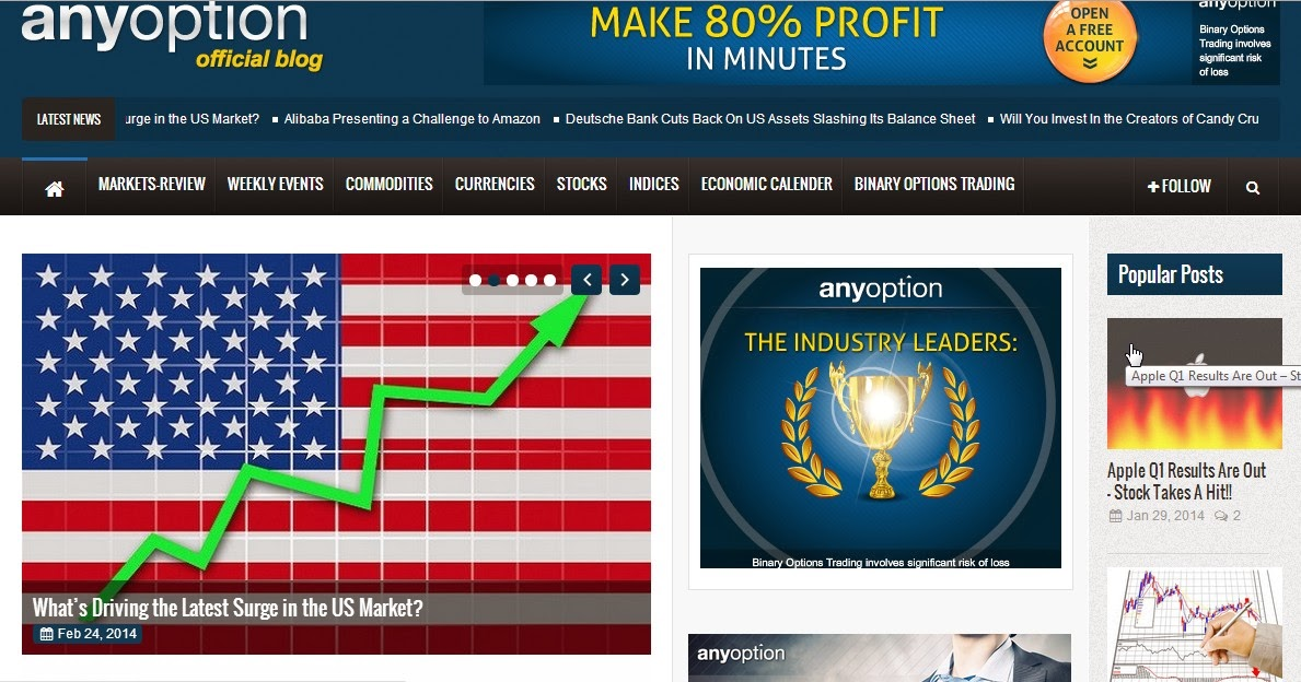 anyoption trading platform reviews