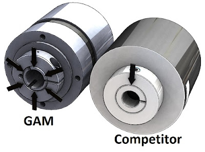 GAM Radial Clamping vs. Set Screw Clamping