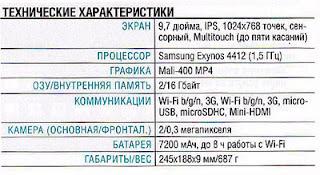 Технические характеристики Планшета IMPRESSION ImPad 9702