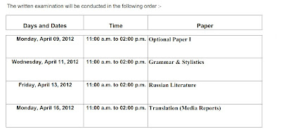 TYBA 2012 Mumbai University Timetable, TYBA T.Y.B.A. (FIVE YEAR INTEGRATED COURSE) IN RUSSIAN