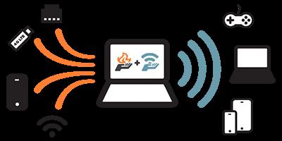 Cara Membuat WiFi Hotspot di Laptop