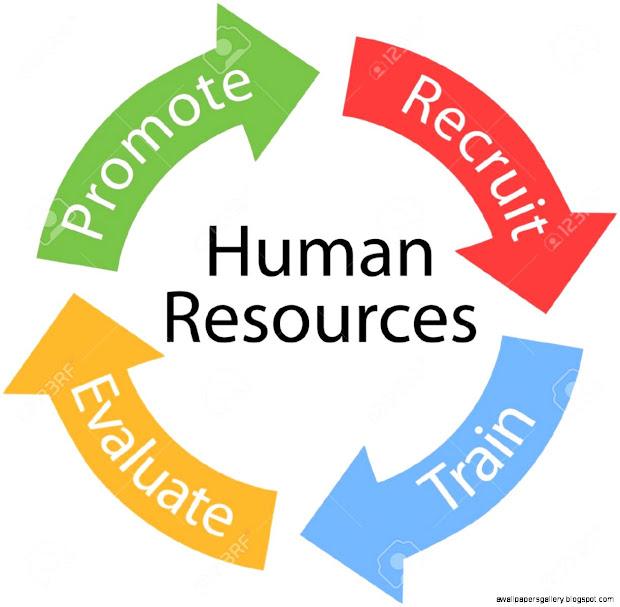 human resources clip art wallpapers
