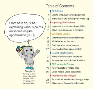 http://static.googleusercontent.com/external_content/untrusted_dlcp/www.google.co.uk/en/uk/webmasters/docs/search-engine-optimization-starter-guide.pdf