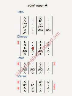 sinhala chords factory