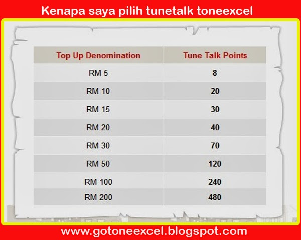 beza prepaid biasa dan tunetalk, beza maxis tone excel,beza celcom toneexcel,beza toneexcel digi, beza digi maxis,kadar prepaid malaysia,penyedia prepaid, prepaid murah,prepaid apa yang terbaik