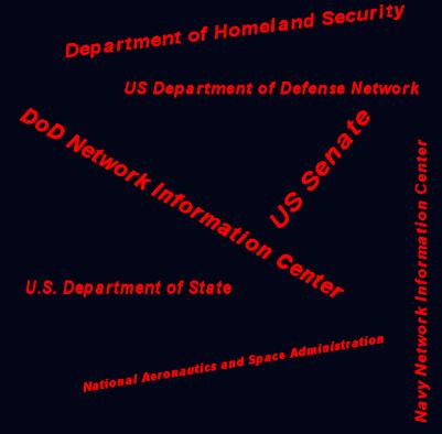 Dozens of Gov Offices Regularly Visit UFO Website