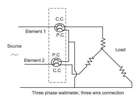 Beautiful Watt Meter Symbol Photos Electrical Circuit Diagram