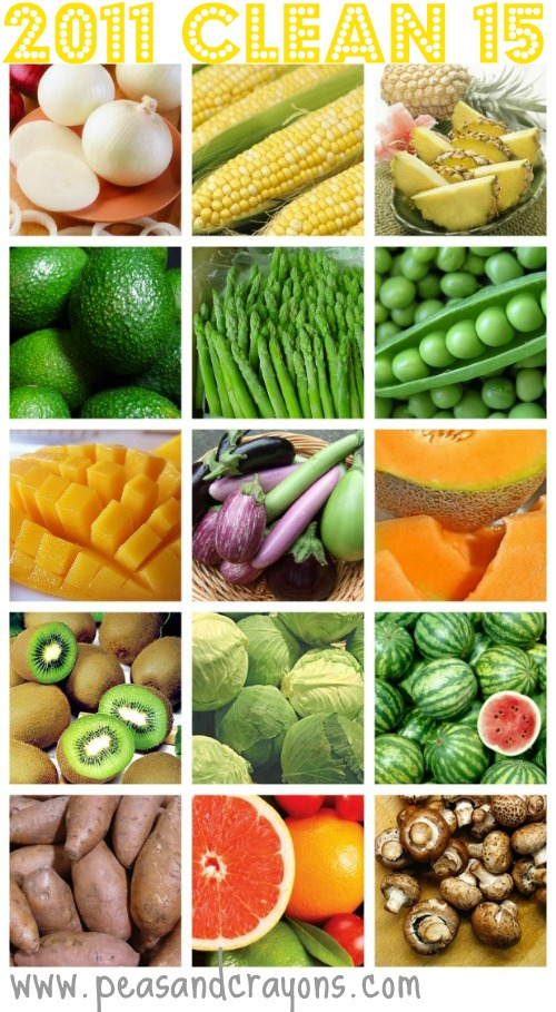 clean 15 dirty dozen fruits vegetables photo guide