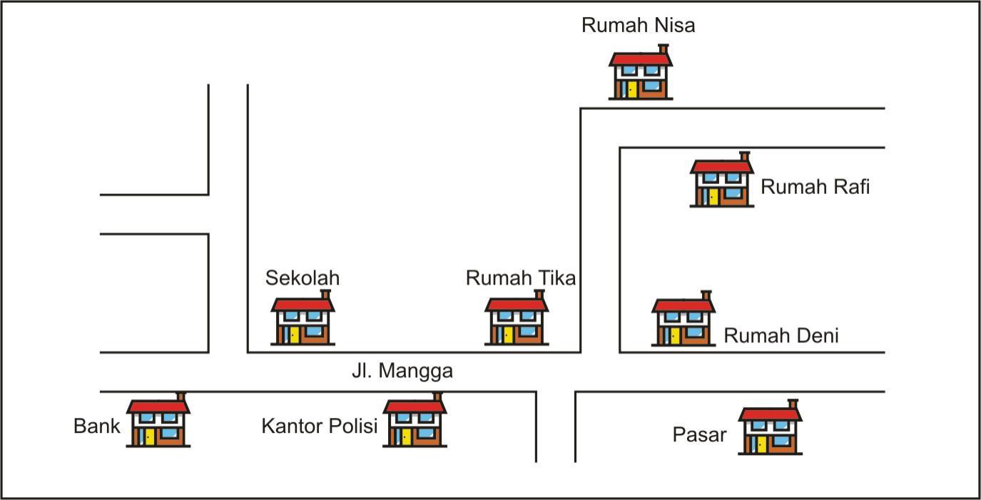 Kumpulan Soal Soal Ulangan Sd Soal 2 Bahasa Indonesia