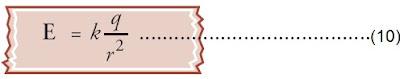 medan listrik E pada setiap titik yang jaraknya r dari sebuah muatan titik q