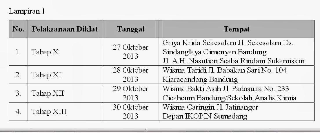 Informasi Plpg Tahap 10 11 12 Amp 13 Uin Sunan Gunung Djati Bandung Pusat Informasi Pendidikan