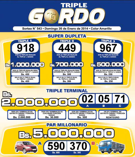 Triple Gordo Sorteo 543
