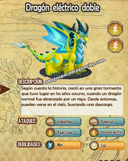 imagen de las caracteristicas del dragon electrico doble