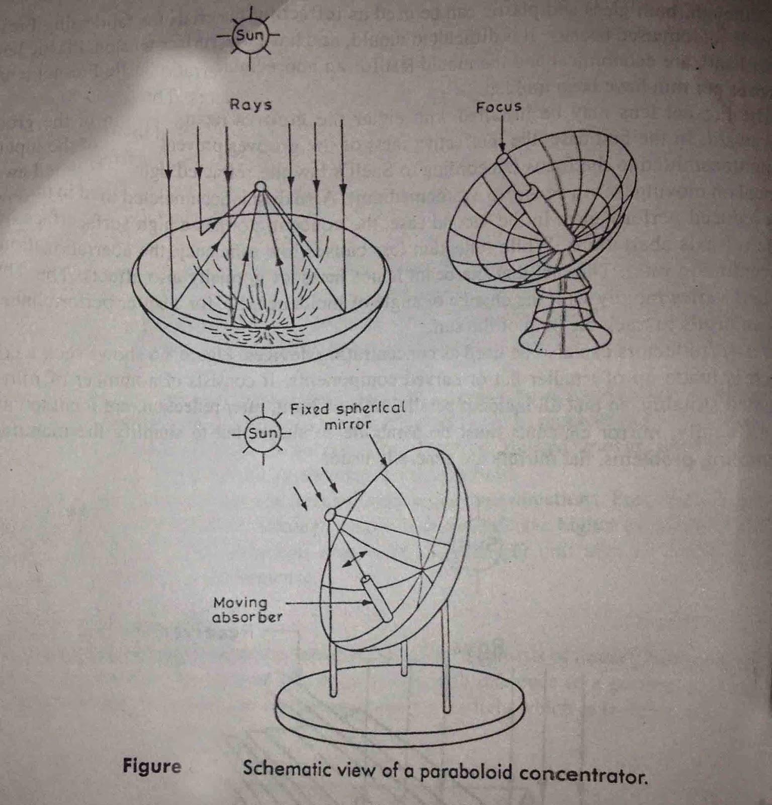 Paraboloidal disc concentrator