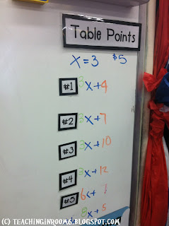 math blog, upper grade blog