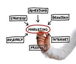 15 Langkah Membuat Marketing Plan yang Efektif
