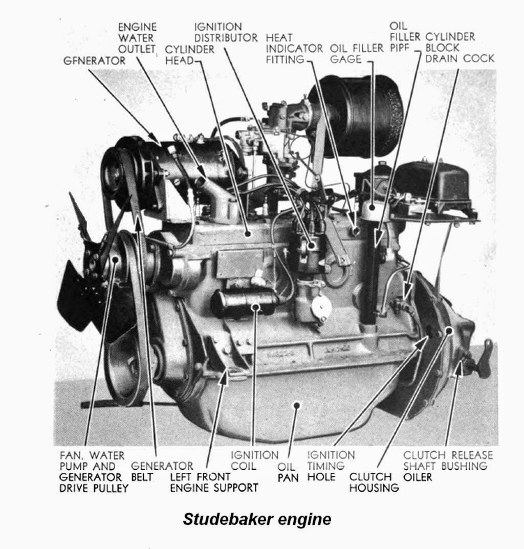 M29 Weasel Wire Diagrams Track Plate Wiring Some Pics Batteries Fording Depth Will Float M29c Maximum Width Of