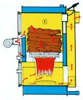 Caldaie a legna valida alternativa a gas e gasolio for Caldaie a legna fiamma rovesciata arca