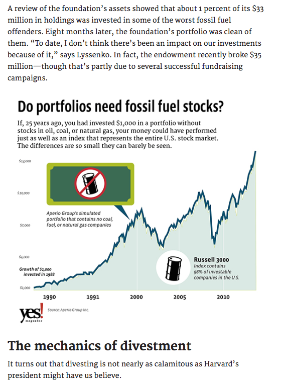 benefits and drawbacks of divesting fossil fuel company Middlebury endowment debates fossil fuels is invested along with the advantages and disadvantages of using divest from fossil fuels.