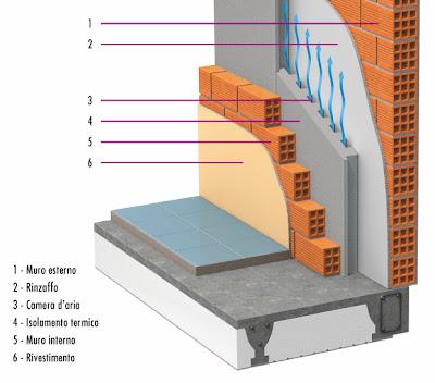 Edil tardelli costruzioni - Sughero isolante termico interno ...