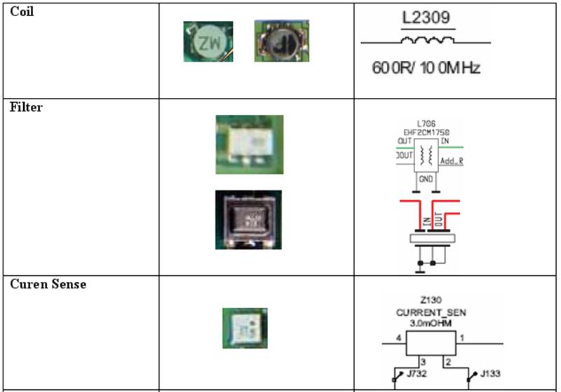 Informatika dan komputer smp n 1 weru cara sederhana memahami berikut ini symbol komponen dalam skema diagram yang sudah baku digunakan jalur dan persimpangan jalur ccuart Image collections