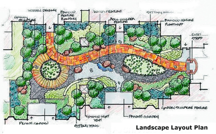For landscaping Tuscan style backyard landscaping