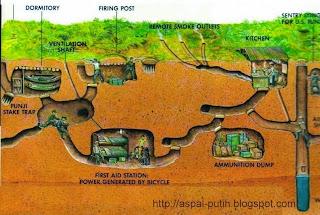 terowongan rahasia viet cong