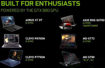 NVIDIA GeForce GTX 980 Hadir di Notebook