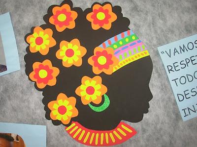 Painel Consciência Negra