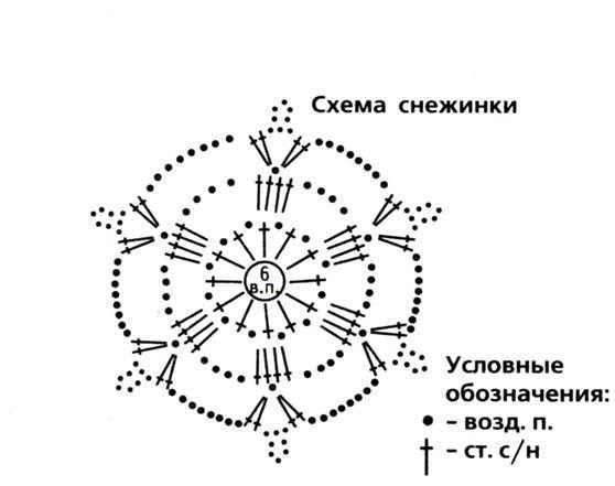 Вязание крючком легкая схема салфетки