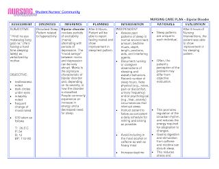 Depression Nursing Care Plan   Nursing Care Plan Examples
