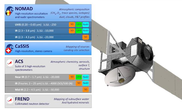 ExoMars: Rusia y Europa se casan para ir a Marte IM+2012-11-20+a+las+21.54.04