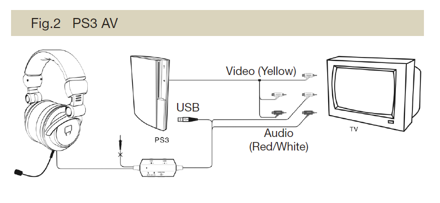 How To Install a PS3 Update Via a USB Key - CCM