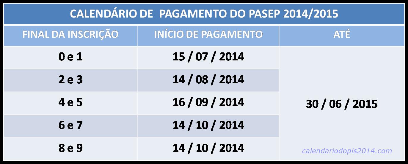 Calendario PASEP 2014