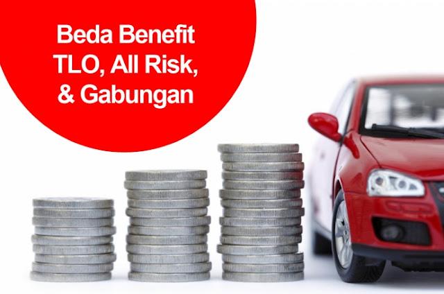 Tips Memilih Produk Asuransi Kendaraan Simasnet yang Sesuai dengan Kebutuhan