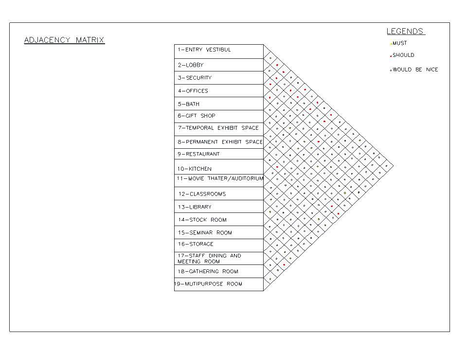 arch3610sp2013alta  list of spaces  matrix  bubble diagram